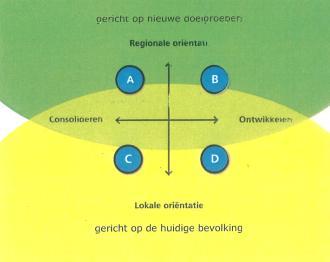 Structuurvisie Nieuwegein