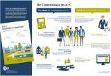 infographic wat doet de Commissie m.e.r.
