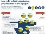 Infographic projectbesluit